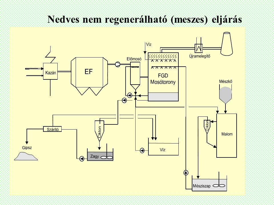 Nedves nem regenerálható (meszes) eljárás