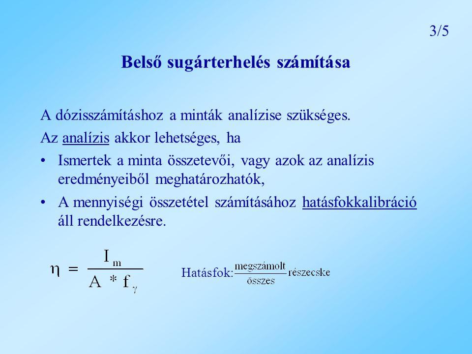 Belső sugárterhelés számítása A dózisszámításhoz a minták analízise szükséges.