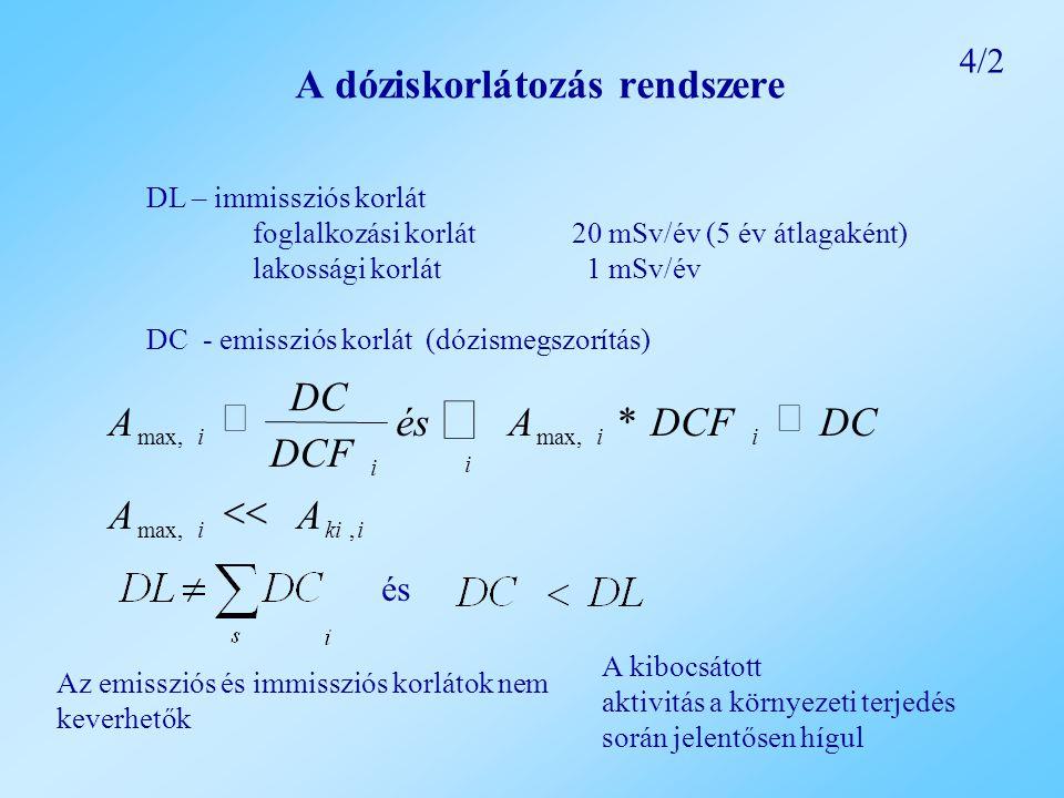 A dóziskorlátozás rendszere DL – immissziós korlát foglalkozási korlát20 mSv/év (5 év átlagaként) lakossági korlát 1 mSv/év DC - emissziós korlát (dózismegszorítás) Az emissziós és immissziós korlátok nem keverhetők A kibocsátott aktivitás a környezeti terjedés során jelentősen hígul és ikii i i i i i AA DCDCFAés DCF DC A,max, *    4/2