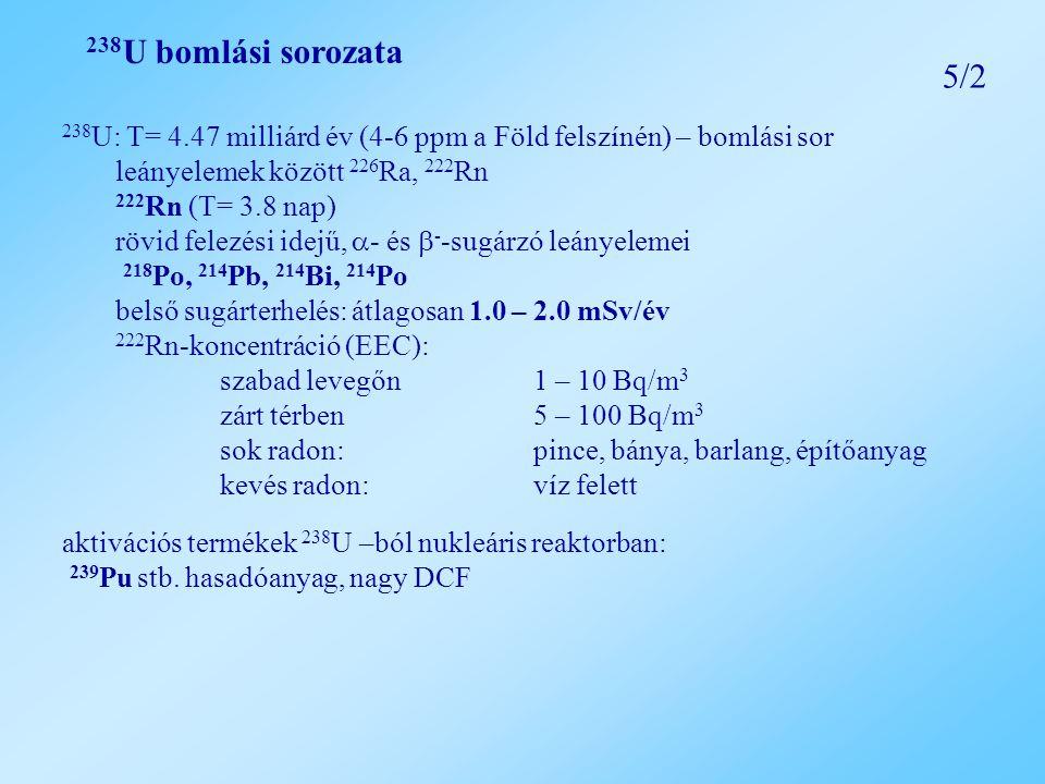 238 U: T= 4.47 milliárd év (4-6 ppm a Föld felszínén) – bomlási sor leányelemek között 226 Ra, 222 Rn 222 Rn (T= 3.8 nap) rövid felezési idejű,  - és  - -sugárzó leányelemei 218 Po, 214 Pb, 214 Bi, 214 Po belső sugárterhelés: átlagosan 1.0 – 2.0 mSv/év 222 Rn-koncentráció (EEC): szabad levegőn1 – 10 Bq/m 3 zárt térben5 – 100 Bq/m 3 sok radon: pince, bánya, barlang, építőanyag kevés radon:víz felett aktivációs termékek 238 U –ból nukleáris reaktorban: 239 Pu stb.