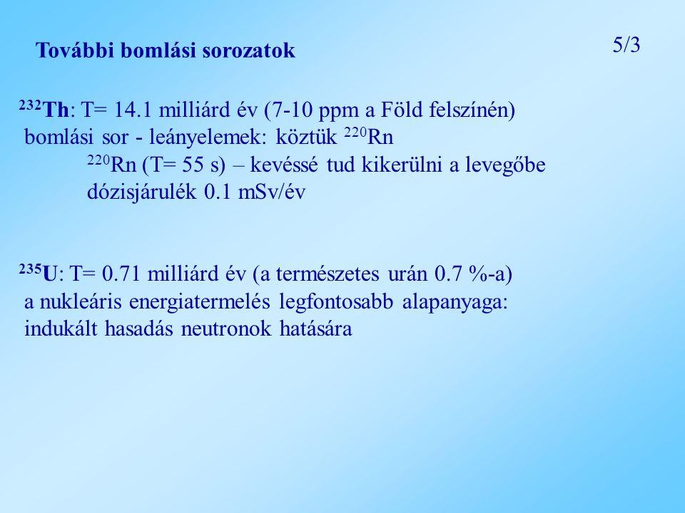 232 Th: T= 14.1 milliárd év (7-10 ppm a Föld felszínén) bomlási sor - leányelemek: köztük 220 Rn 220 Rn (T= 55 s) – kevéssé tud kikerülni a levegőbe dózisjárulék 0.1 mSv/év 235 U: T= 0.71 milliárd év (a természetes urán 0.7 %-a) a nukleáris energiatermelés legfontosabb alapanyaga: indukált hasadás neutronok hatására További bomlási sorozatok 5/3