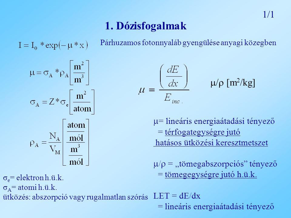 Egyenérték dózis w R sugárzási tényező - a LET függvénye w R,α = 20, w R,γ = 1, w R,β = 1, w R,n = 5÷20 ]Sv,Sievert[w*DH R  Négyzetes gyengülési törvény – dózisszámítás 1/2