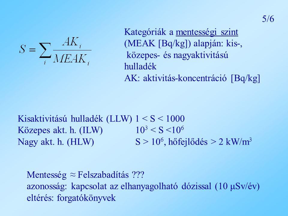 Kategóriák a mentességi szint (MEAK [Bq/kg]) alapján: kis-, közepes- és nagyaktivitású hulladék AK: aktivitás-koncentráció [Bq/kg] Kisaktivitású hulladék (LLW) 1 < S < 1000 Közepes akt.