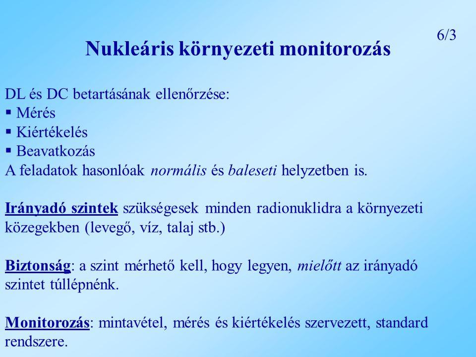 Nukleáris környezeti monitorozás DL és DC betartásának ellenőrzése:  Mérés  Kiértékelés  Beavatkozás A feladatok hasonlóak normális és baleseti helyzetben is.
