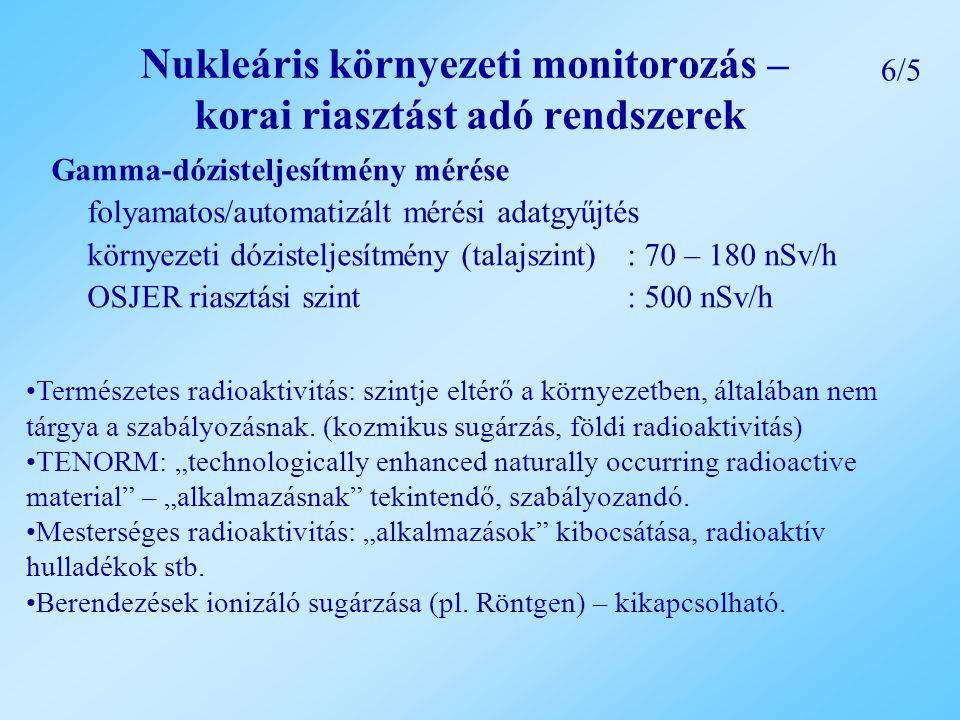 Nukleáris környezeti monitorozás – korai riasztást adó rendszerek Gamma-dózisteljesítmény mérése folyamatos/automatizált mérési adatgyűjtés környezeti dózisteljesítmény (talajszint): 70 – 180 nSv/h OSJER riasztási szint: 500 nSv/h Természetes radioaktivitás: szintje eltérő a környezetben, általában nem tárgya a szabályozásnak.