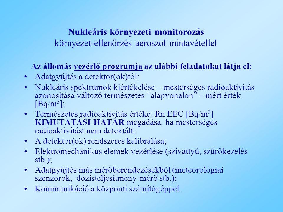 Nukleáris környezeti monitorozás környezet-ellenőrzés aeroszol mintavétellel Az állomás vezérlő programja az alábbi feladatokat látja el: Adatgyűjtés a detektor(ok)tól; Nukleáris spektrumok kiértékelése – mesterséges radioaktivitás azonosítása változó természetes alapvonalon – mért érték [Bq/m 3 ]; Természetes radioaktivitás értéke: Rn EEC [Bq/m 3 ] KIMUTATÁSI HATÁR megadása, ha mesterséges radioaktivitást nem detektált; A detektor(ok) rendszeres kalibrálása; Elektromechanikus elemek vezérlése (szivattyú, szűrőkezelés stb.); Adatgyűjtés más mérőberendezésekből (meteorológiai szenzorok, dózisteljesítmény-mérő stb.); Kommunikáció a központi számítógéppel.