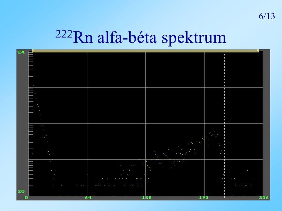 222 Rn alfa-béta spektrum 6/13