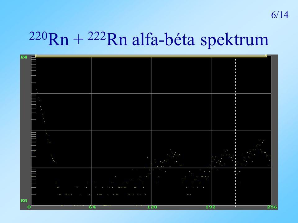 220 Rn + 222 Rn alfa-béta spektrum 6/14