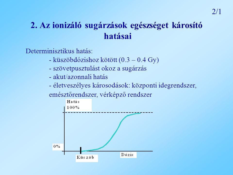 Sztochasztikus hatás: - nincs küszöbdózis (kis dózisok hatása nem igazolt) - sejtmutációt okoz a sugárzás (javító mechanizmus) - kockázat-dózis-függvény lineáris (?) 2/2