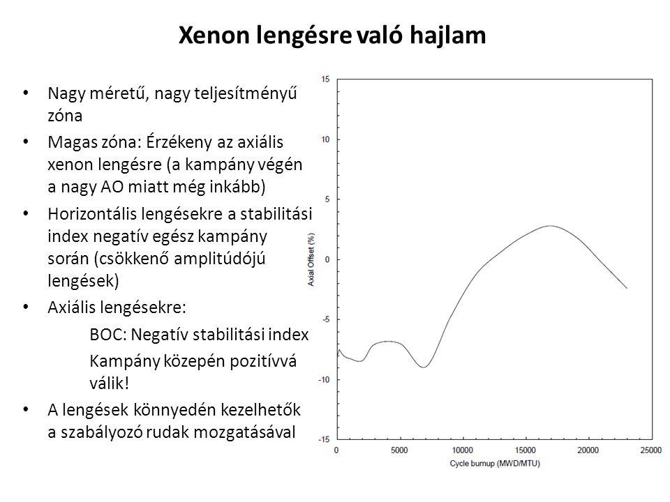 Xenon lengésre való hajlam Nagy méretű, nagy teljesítményű zóna Magas zóna: Érzékeny az axiális xenon lengésre (a kampány végén a nagy AO miatt még inkább) Horizontális lengésekre a stabilitási index negatív egész kampány során (csökkenő amplitúdójú lengések) Axiális lengésekre: BOC: Negatív stabilitási index Kampány közepén pozitívvá válik.