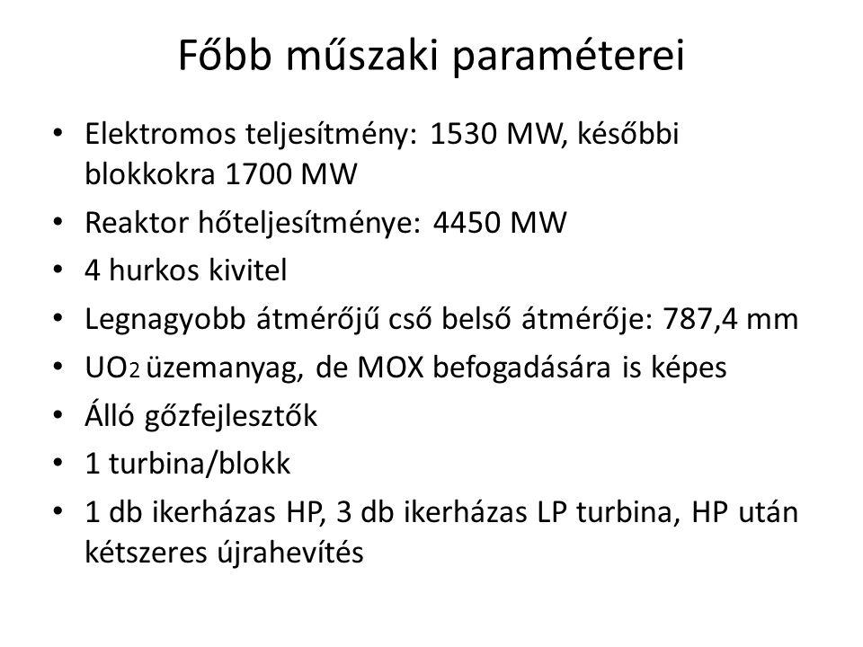 Főbb műszaki paraméterei Elektromos teljesítmény: 1530 MW, későbbi blokkokra 1700 MW Reaktor hőteljesítménye: 4450 MW 4 hurkos kivitel Legnagyobb átmérőjű cső belső átmérője: 787,4 mm UO 2 üzemanyag, de MOX befogadására is képes Álló gőzfejlesztők 1 turbina/blokk 1 db ikerházas HP, 3 db ikerházas LP turbina, HP után kétszeres újrahevítés
