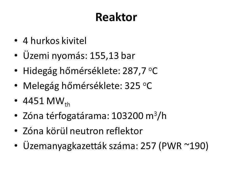 Reaktor 4 hurkos kivitel Üzemi nyomás: 155,13 bar Hidegág hőmérséklete: 287,7 o C Melegág hőmérséklete: 325 o C 4451 MW th Zóna térfogatárama: 103200 m 3 /h Zóna körül neutron reflektor Üzemanyagkazetták száma: 257 (PWR ~190)