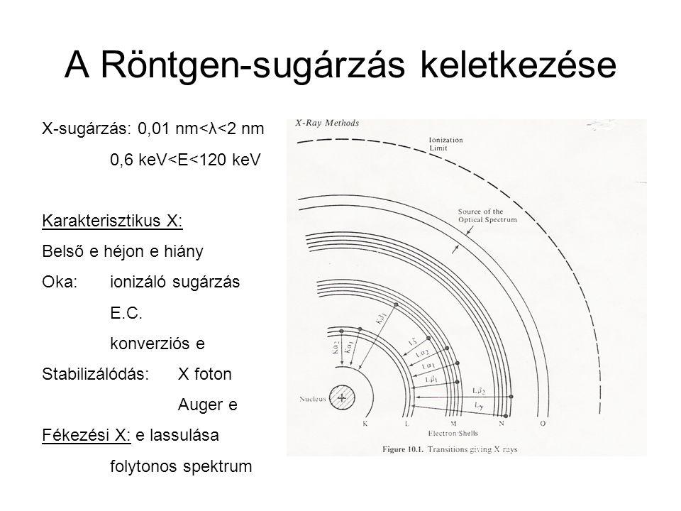 A Röntgen-sugárzás keletkezése X-sugárzás: 0,01 nm<λ<2 nm 0,6 keV<E<120 keV Karakterisztikus X: Belső e héjon e hiány Oka: ionizáló sugárzás E.C. konv