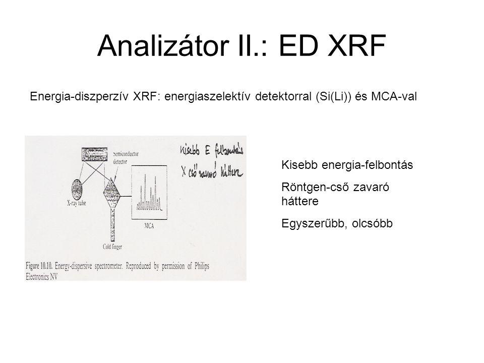 Analizátor II.: ED XRF Energia-diszperzív XRF: energiaszelektív detektorral (Si(Li)) és MCA-val Kisebb energia-felbontás Röntgen-cső zavaró háttere Eg