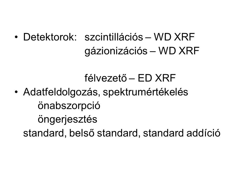 Detektorok: szcintillációs – WD XRF gázionizációs – WD XRF félvezető – ED XRF Adatfeldolgozás, spektrumértékelés önabszorpció öngerjesztés standard, b