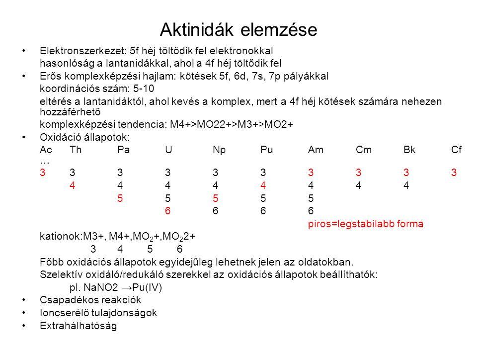 Aktinidák elemzése Elektronszerkezet: 5f héj töltődik fel elektronokkal hasonlóság a lantanidákkal, ahol a 4f héj töltődik fel Erős komplexképzési haj