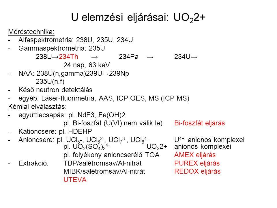 U elemzési eljárásai: UO 2 2+ Méréstechnika: -Αlfaspektrometria: 238U, 235U, 234U -Gammaspektrometria: 235U 238U→234Th→234Pa→234U→ 24 nap, 63 keV -NAA