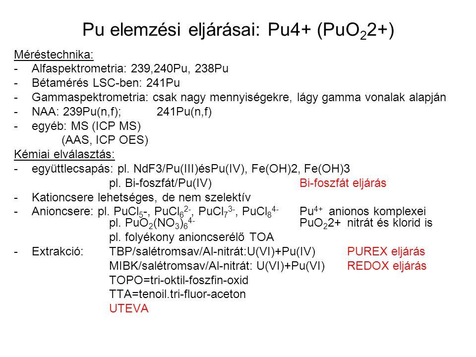 Pu elemzési eljárásai: Pu4+ (PuO 2 2+) Méréstechnika: -Αlfaspektrometria: 239,240Pu, 238Pu -Bétamérés LSC-ben: 241Pu -Gammaspektrometria: csak nagy me