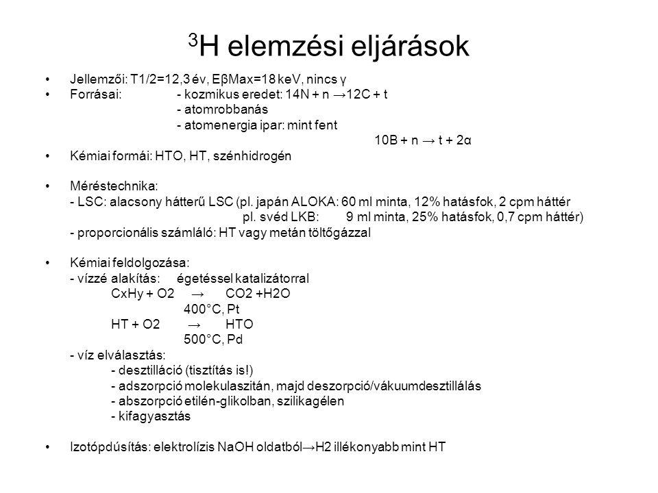 3 H elemzési eljárások Jellemzői: T1/2=12,3 év, EβMax=18 keV, nincs γ Forrásai: - kozmikus eredet: 14N + n →12C + t - atomrobbanás - atomenergia ipar: