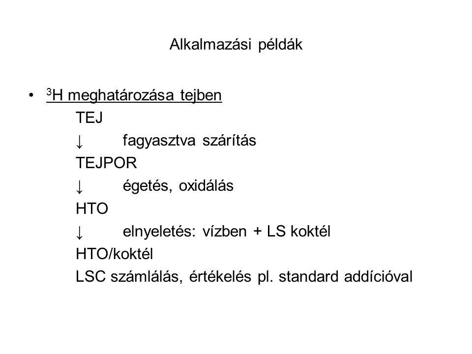 Alkalmazási példák 3 H meghatározása tejben TEJ ↓fagyasztva szárítás TEJPOR ↓égetés, oxidálás HTO ↓elnyeletés: vízben + LS koktél HTO/koktél LSC száml