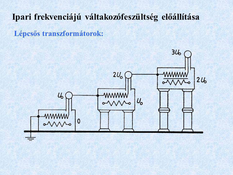 Ipari frekvenciájú váltakozófeszültség előállítása Lépcsős transzformátorok: