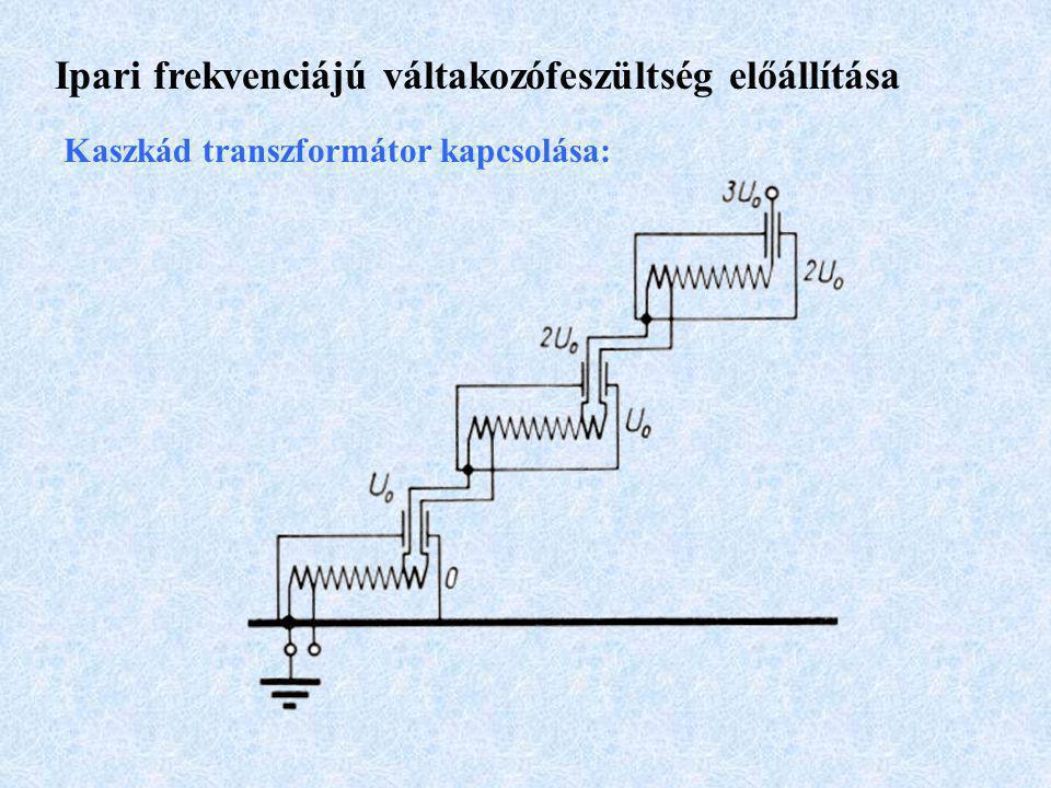 Ipari frekvenciájú váltakozófeszültség előállítása Kaszkád transzformátor kapcsolása:
