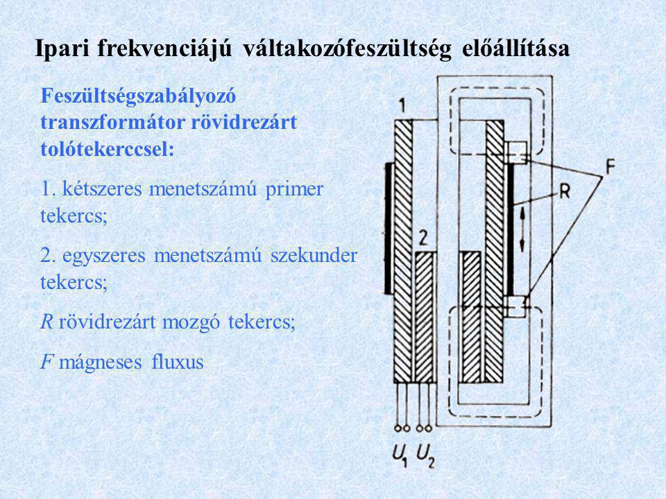 Ipari frekvenciájú váltakozófeszültség előállítása Feszültségszabályozó transzformátor rövidrezárt tolótekerccsel: 1.