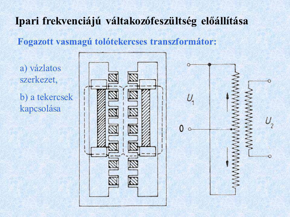 Ipari frekvenciájú váltakozófeszültség előállítása Fogazott vasmagú tolótekercses transzformátor: a) vázlatos szerkezet, b) a tekercsek kapcsolása