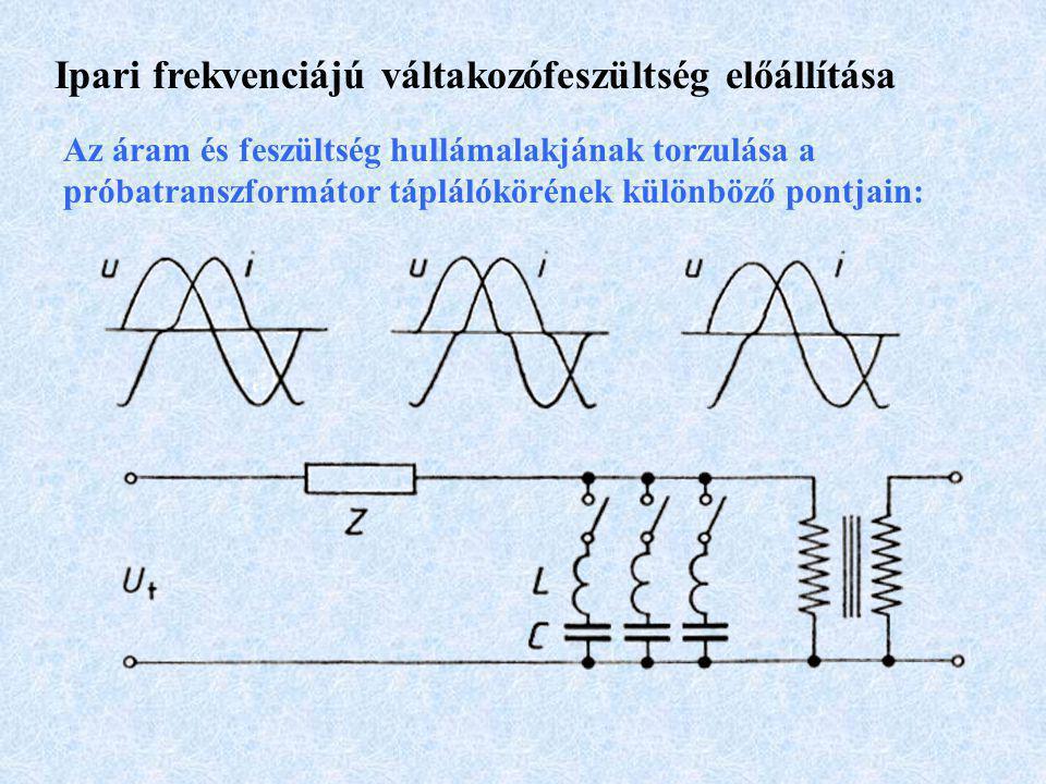 Ipari frekvenciájú váltakozófeszültség előállítása Az áram és feszültség hullámalakjának torzulása a próbatranszformátor táplálókörének különböző pontjain: