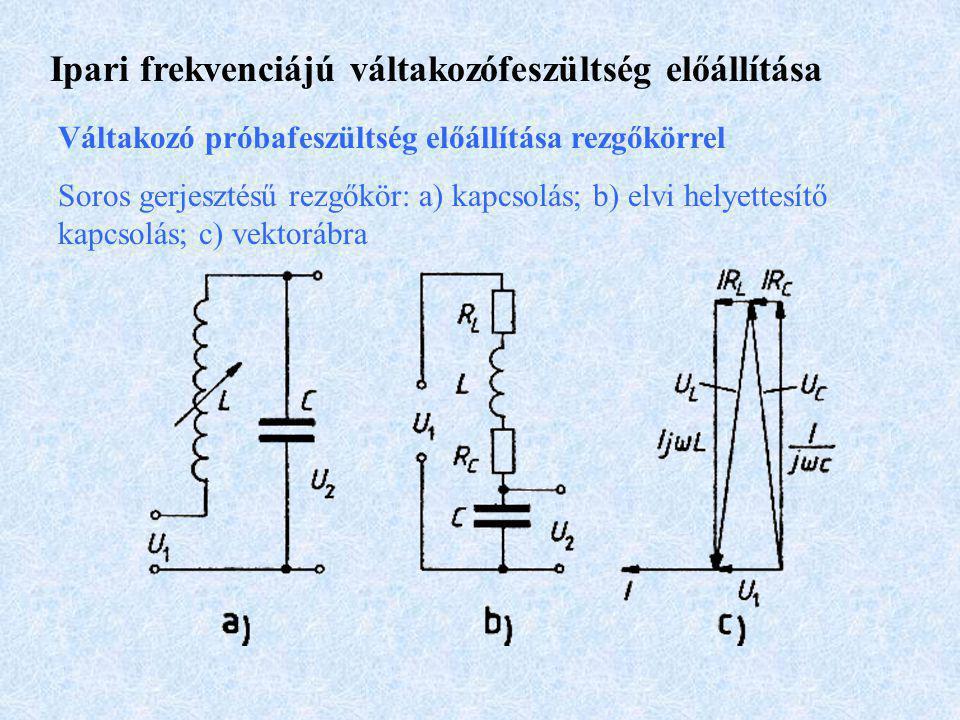 Ipari frekvenciájú váltakozófeszültség előállítása Váltakozó próbafeszültség előállítása rezgőkörrel Soros gerjesztésű rezgőkör: a) kapcsolás; b) elvi helyettesítő kapcsolás; c) vektorábra