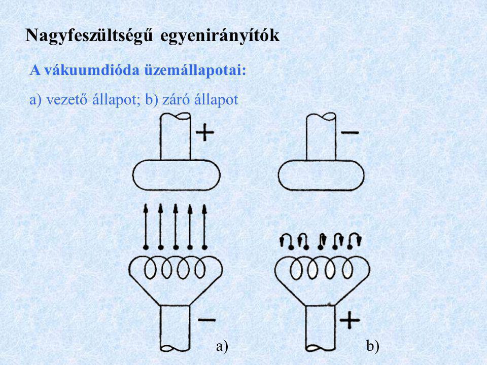 A vákuumdióda üzemállapotai: a) vezető állapot; b) záró állapot a)b) Nagyfeszültségű egyenirányítók