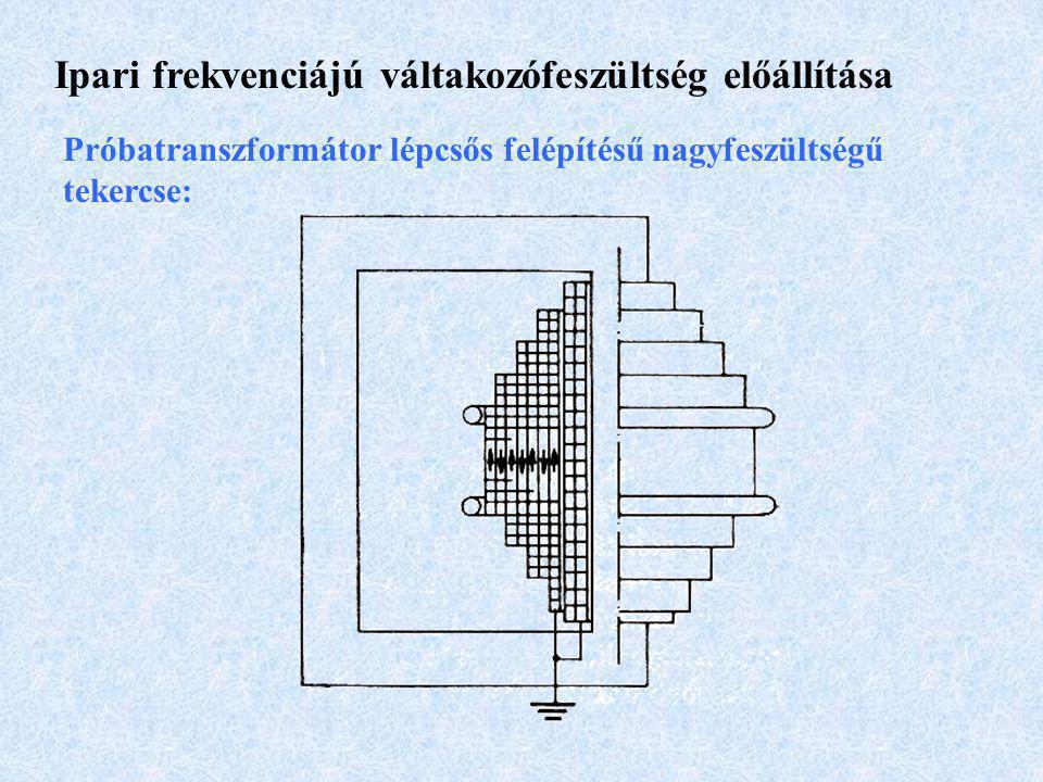 Fűtőtranszformátor vákuumdiódához: Nagyfeszültségű egyenirányítók