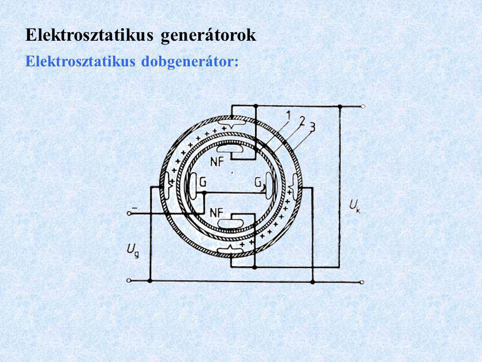 Elektrosztatikus generátorok Elektrosztatikus dobgenerátor: