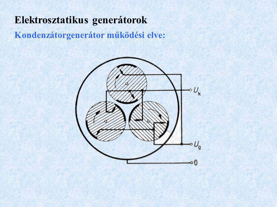 Elektrosztatikus generátorok Kondenzátorgenerátor működési elve: