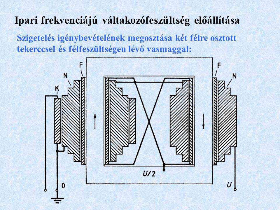A dióda üzemállapotát helyettesítő kapcsoló: a) vezető állapot; b) záró állapot a)b) Nagyfeszültségű egyenirányítók