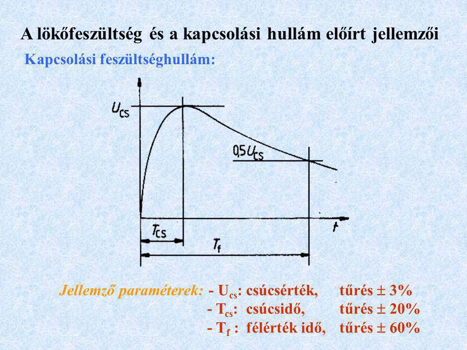 A lökőfeszültség és a kapcsolási hullám előírt jellemzői Kapcsolási feszültséghullám: Jellemző paraméterek: - U cs :csúcsérték, tűrés  3% - T cs : csúcsidő, tűrés  20% - T f : félérték idő, tűrés  60%