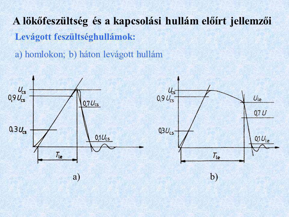 A lökőfeszültség és a kapcsolási hullám előírt jellemzői Levágott feszültséghullámok: a) homlokon; b) háton levágott hullám a)b)