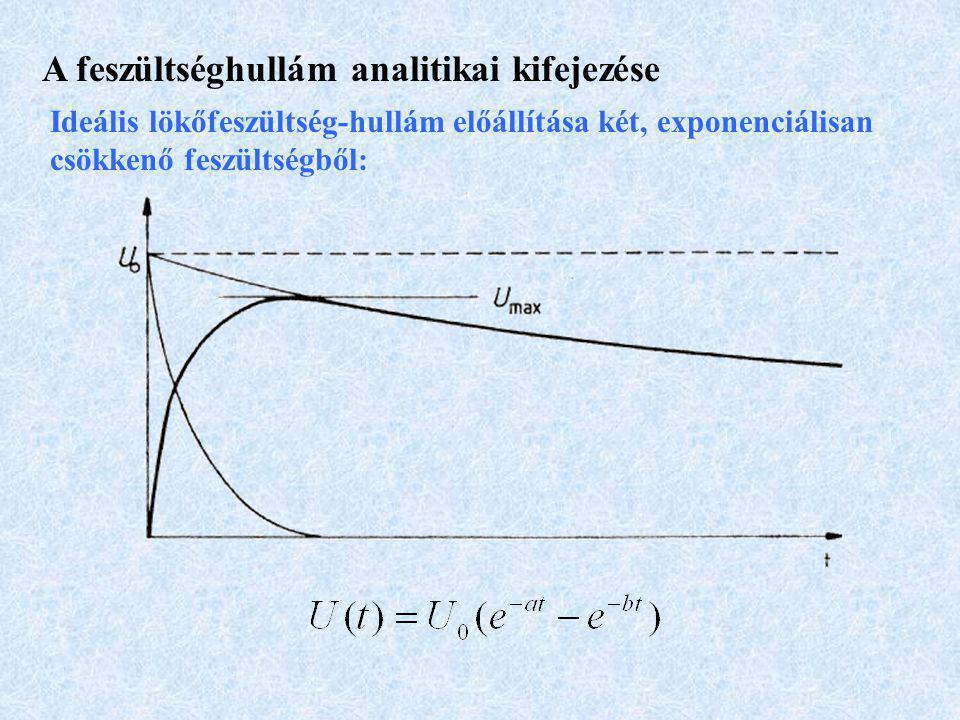 A feszültséghullám analitikai kifejezése Ideális lökőfeszültség-hullám előállítása két, exponenciálisan csökkenő feszültségből: