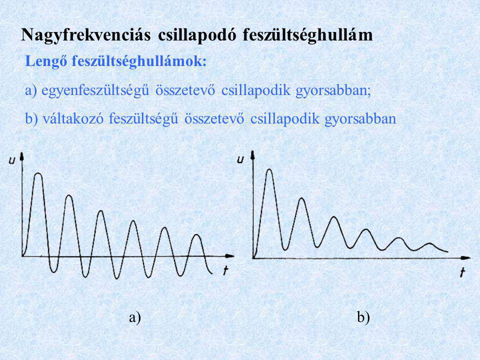 Nagyfrekvenciás csillapodó feszültséghullám Lengő feszültséghullámok: a) egyenfeszültségű összetevő csillapodik gyorsabban; b) váltakozó feszültségű összetevő csillapodik gyorsabban a)b)