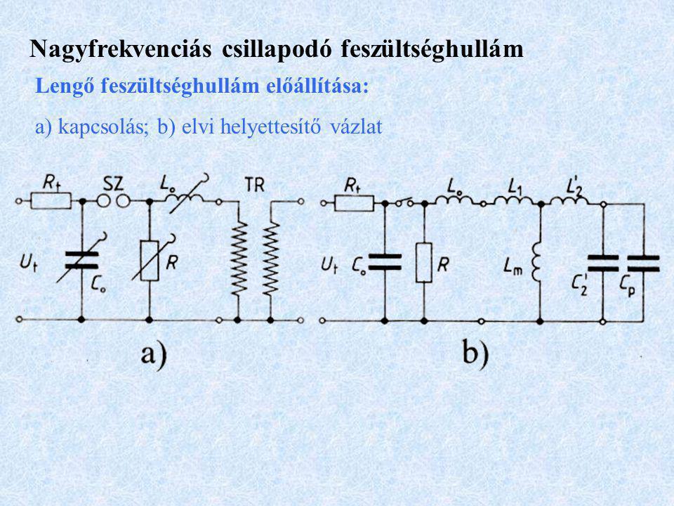 Nagyfrekvenciás csillapodó feszültséghullám Lengő feszültséghullám előállítása: a) kapcsolás; b) elvi helyettesítő vázlat