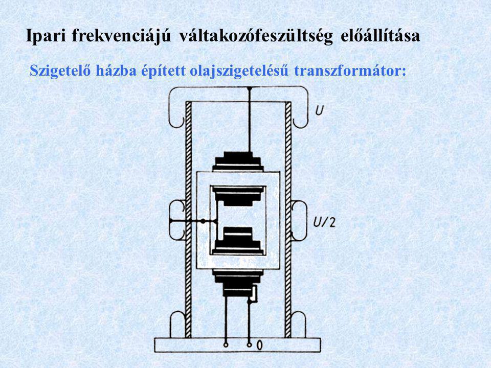 Ipari frekvenciájú váltakozófeszültség előállítása Osztott tekercsű próbatranszformátor a földtől szigetelt házzal és vasmaggal: