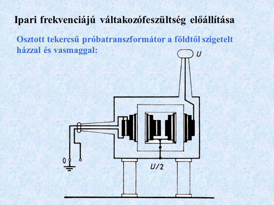 Ipari frekvenciájú váltakozófeszültség előállítása Dessauer-rendszerű 3x750 kV-os próbatranszformátor: