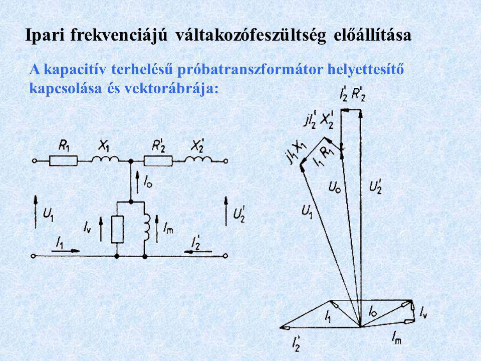 Ipari frekvenciájú váltakozófeszültség előállítása A kapacitív terhelésű próbatranszformátor helyettesítő kapcsolása és vektorábrája: