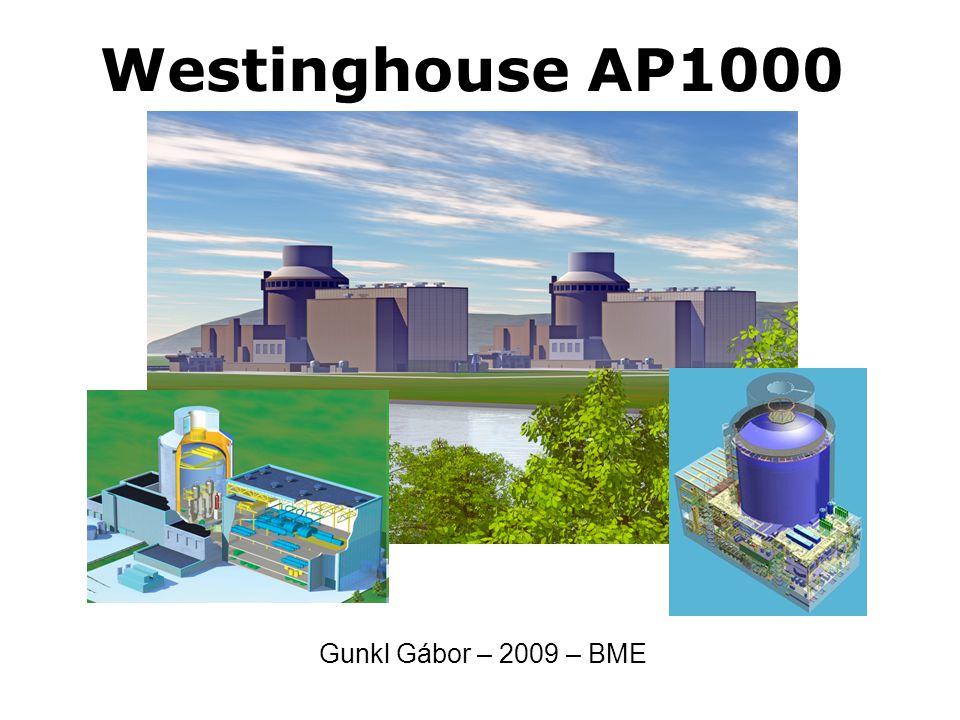 Gunkl Gábor – 2009 – BME Westinghouse AP1000