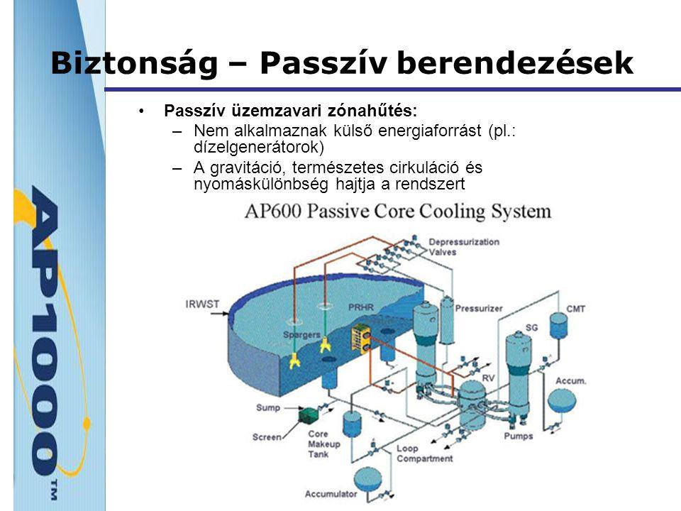 Biztonság – Passzív berendezések Passzív üzemzavari zónahűtés: –Nem alkalmaznak külső energiaforrást (pl.: dízelgenerátorok) –A gravitáció, természetes cirkuláció és nyomáskülönbség hajtja a rendszert