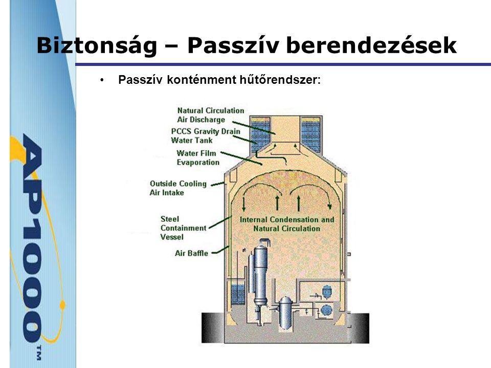 Biztonság – Passzív berendezések Passzív konténment hűtőrendszer: