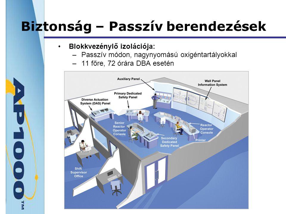 Biztonság – Passzív berendezések Blokkvezénylő izolációja: –Passzív módon, nagynyomású oxigéntartályokkal –11 főre, 72 órára DBA esetén