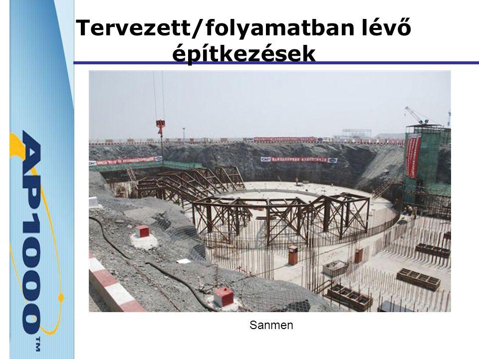 Tervezett/folyamatban lévő építkezések Sanmen