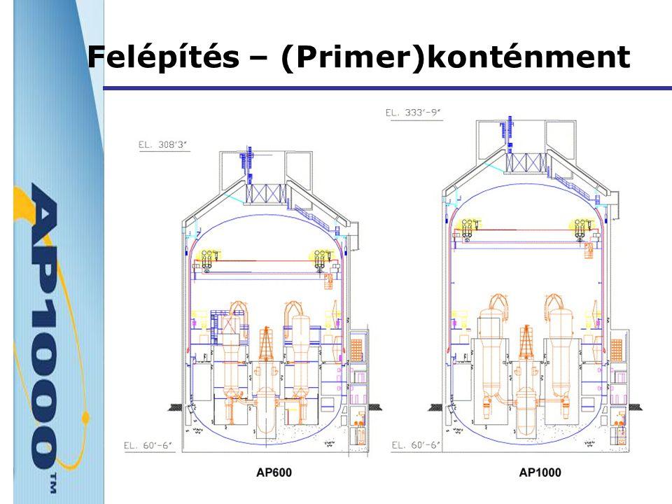 Felépítés – Primer kör Reaktortartály: –Belső átmérő: 3988 mm –Falvastagság: 203 mm –Teljes magasság: 12056 mm –Szénacél, rozsdamentes acél plattírozással –Tervezési nyomás/hőmérséklet: 171 bar/343,3 °C Aktív zóna: –Magasság: 4,267 m –Egyenérték-átmérő: 3,04 m –Hőátadó felület: 5268 m 2 –Üzemanyag tömege: 84,5 t –Átlagos lineáris telj.