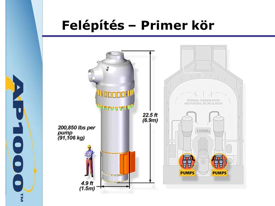 Térfogatkompenzátor: –Teljes térfogat: 59,47 m 3 –Gőztérfogat névleges állapotban: 31,14 m 3 –Tervezési nyomás/hőmérséklet: 171 bar/360 °C –Fűtőpatronok teljesítménye: 1600 kW –Belső átmérő: 2,28 m –Teljes magasság (lefújató szelepig): 16,27 m ZÜHR: –Passzív remanenshő-hűtőrendszer, 1 hőcserélő, tervezési nyomás/hőmérséklet: 171 bar/343,3 °C –Nagynyomású hűtővíz-tartályok: 2 db, nyomástartás primer-köri gőzzel, térfogat: 70,8 m 3, tervezési nyom./hőm.: lsd előbb –Hidroakkumulátorok: 2 db, térfogat: 56,5 m 3, tervezési nyomás/hőmérséklet: 56 bar/148.9 °C –Konténmenten belüli üa.